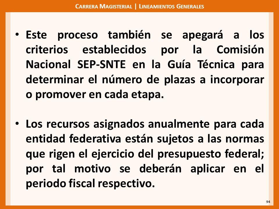 C ARRERA M AGISTERIAL | L INEAMIENTOS G ENERALES 94 Este proceso también se apegará a los criterios establecidos por la Comisión Nacional SEP-SNTE en