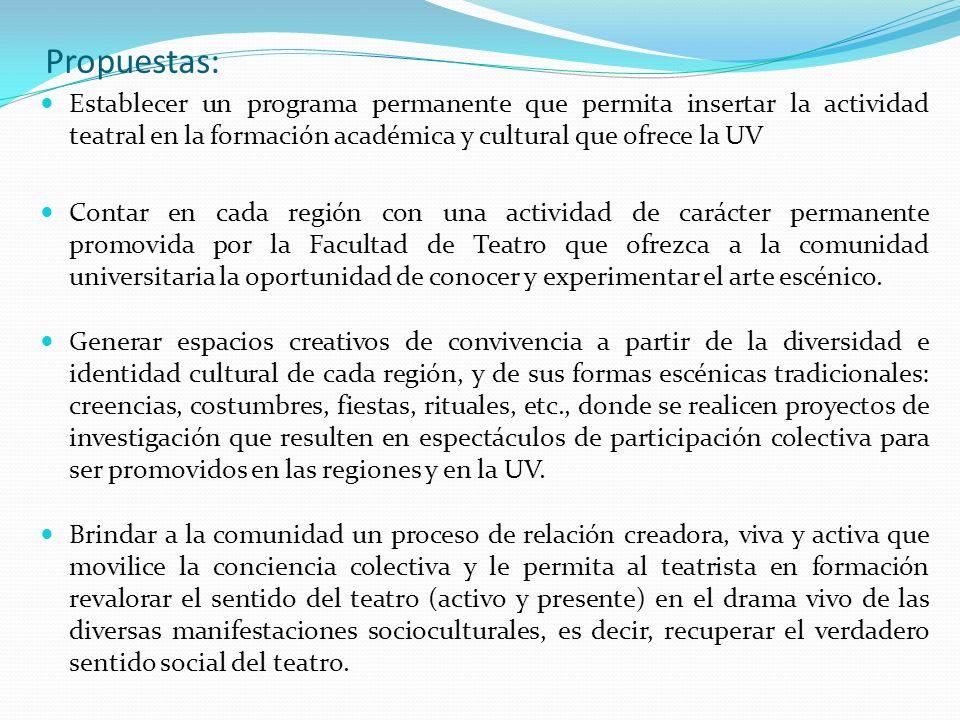 Propuestas: Establecer un programa permanente que permita insertar la actividad teatral en la formación académica y cultural que ofrece la UV Contar e