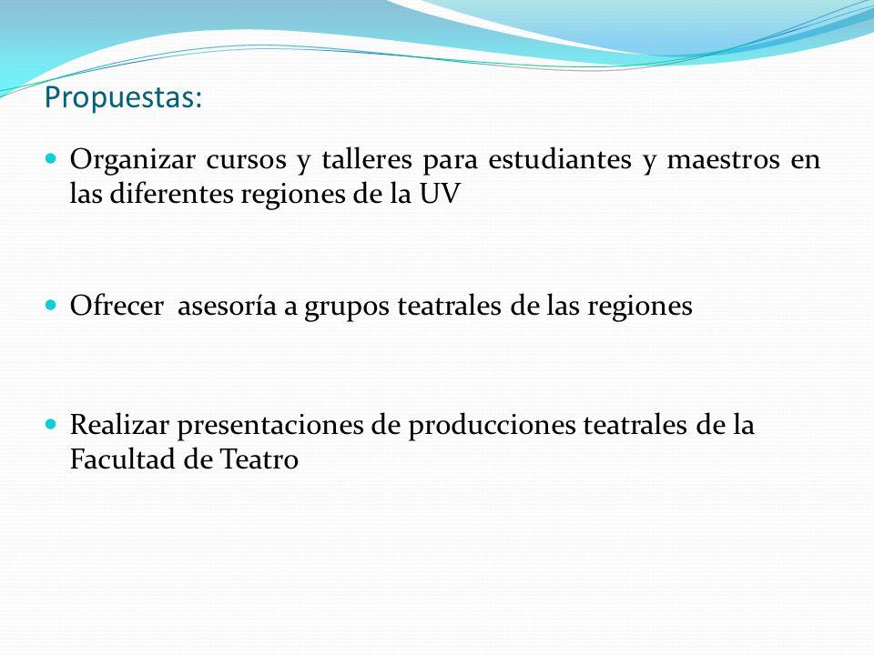 Propuestas: Organizar cursos y talleres para estudiantes y maestros en las diferentes regiones de la UV Ofrecer asesoría a grupos teatrales de las regiones Realizar presentaciones de producciones teatrales de la Facultad de Teatro