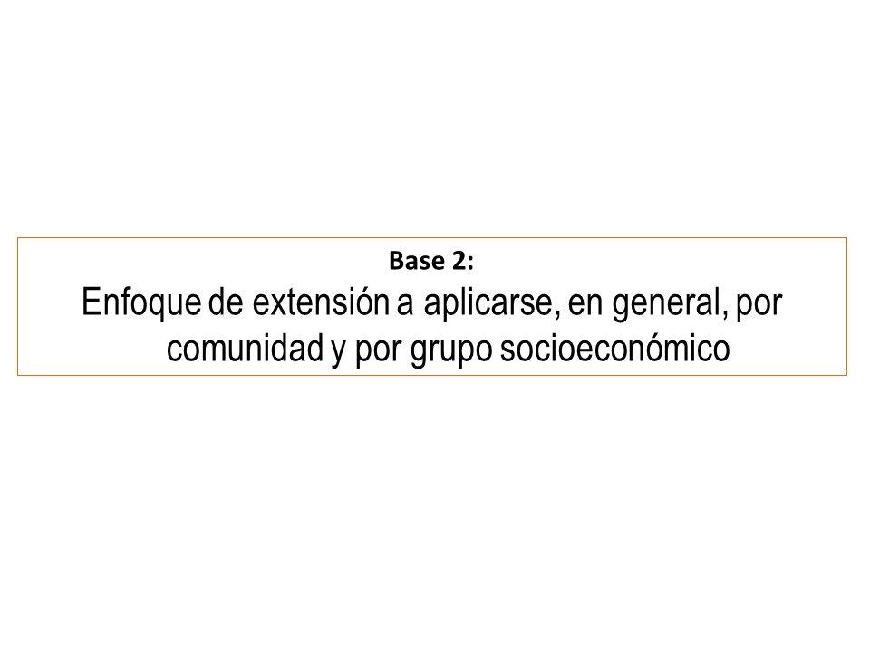 Base 2: Enfoque de extensión a aplicarse, en general, por comunidad y por grupo socioeconómico