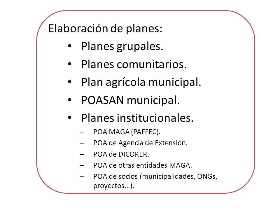 Elaboración de planes: Planes grupales.Planes comunitarios.