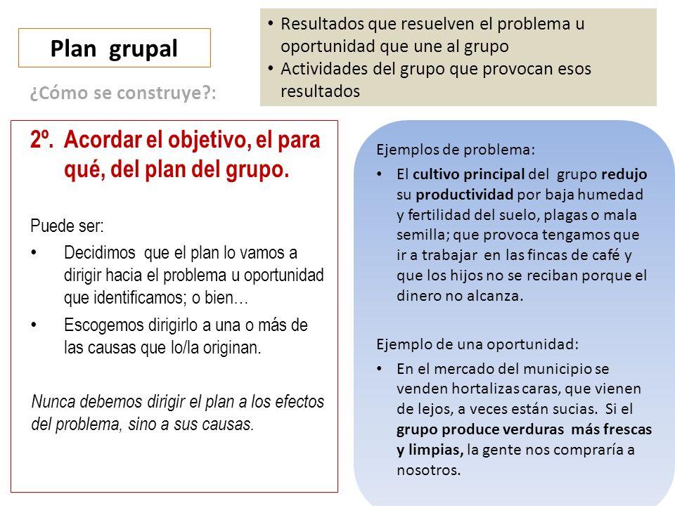 Plan grupal Resultados que resuelven el problema u oportunidad que une al grupo Actividades del grupo que provocan esos resultados 2º.Acordar el objetivo, el para qué, del plan del grupo.