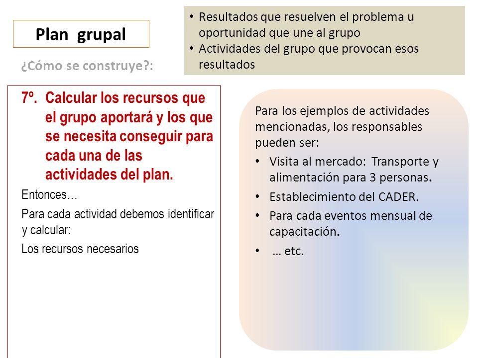 Plan grupal Resultados que resuelven el problema u oportunidad que une al grupo Actividades del grupo que provocan esos resultados 7º.Calcular los recursos que el grupo aportará y los que se necesita conseguir para cada una de las actividades del plan.