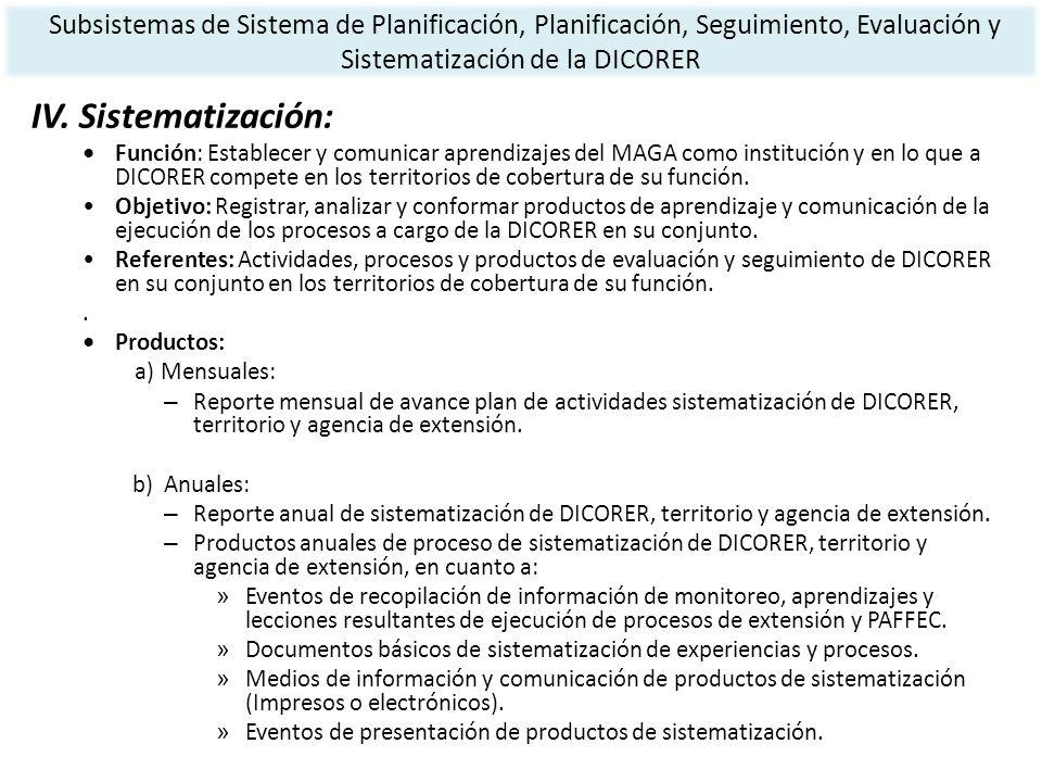 IV. Sistematización: Función: Establecer y comunicar aprendizajes del MAGA como institución y en lo que a DICORER compete en los territorios de cobert
