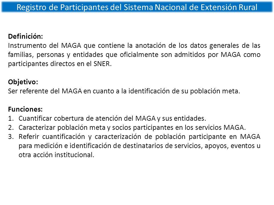 Registro de Participantes del Sistema Nacional de Extensión Rural Definición: Instrumento del MAGA que contiene la anotación de los datos generales de las familias, personas y entidades que oficialmente son admitidos por MAGA como participantes directos en el SNER.