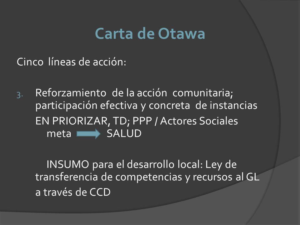 Carta de Otawa Cinco líneas de acción: 3. Reforzamiento de la acción comunitaria; participación efectiva y concreta de instancias EN PRIORIZAR, TD; PP