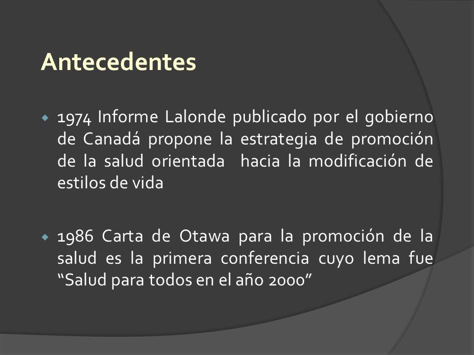 Antecedentes 1974 Informe Lalonde publicado por el gobierno de Canadá propone la estrategia de promoción de la salud orientada hacia la modificación d