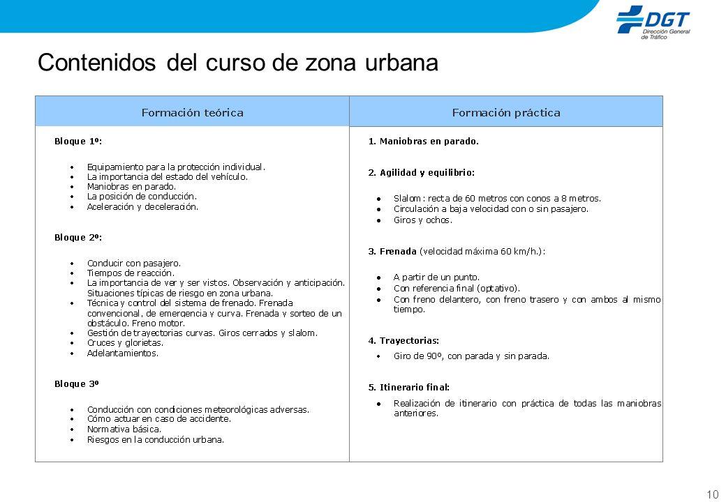 Contenidos del curso de zona urbana 10