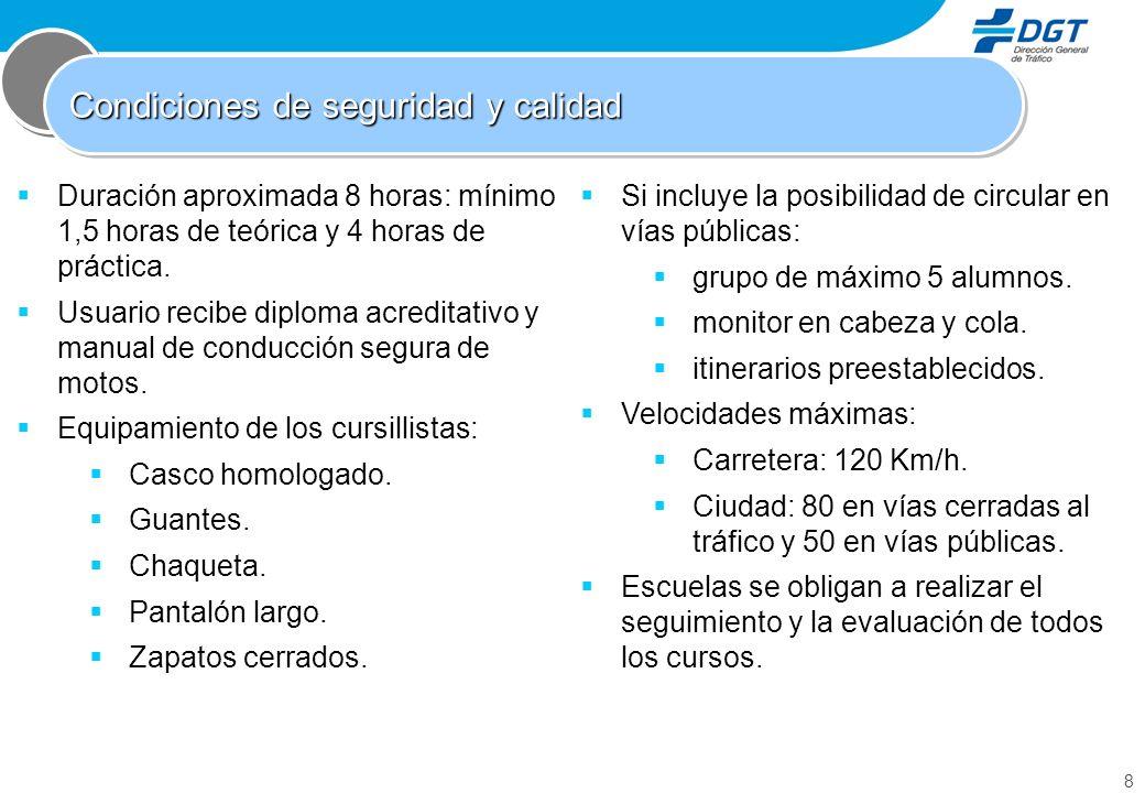 9 Equipamiento para la protección individual.La importancia del estado del vehículo.
