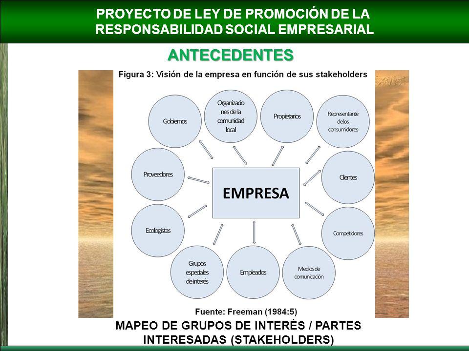 PROYECTO DE LEY DE PROMOCIÓN DE LA RESPONSABILIDAD SOCIAL EMPRESARIAL ANTECEDENTES MAPEO DE GRUPOS DE INTERÉS / PARTES INTERESADAS (STAKEHOLDERS)