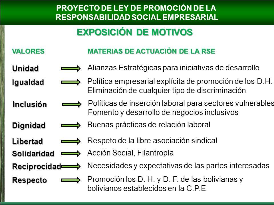 PROYECTO DE LEY DE PROMOCIÓN DE LA RESPONSABILIDAD SOCIAL EMPRESARIAL EXPOSICIÓN DE MOTIVOS Unidad Igualdad Alianzas Estratégicas para iniciativas de