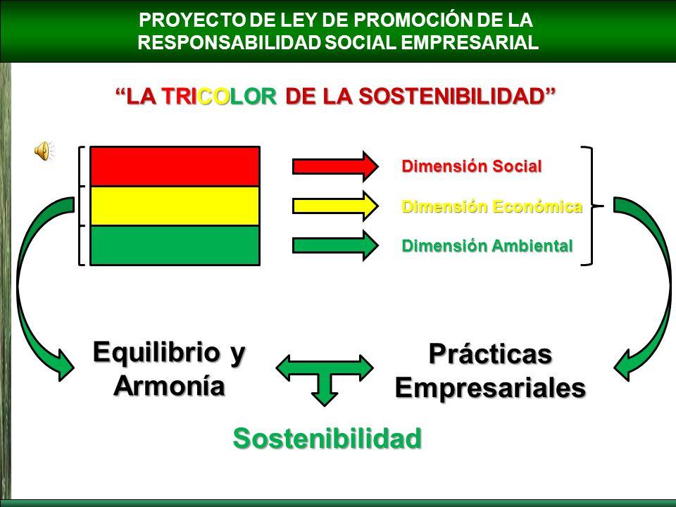PROYECTO DE LEY DE PROMOCIÓN DE LA RESPONSABILIDAD SOCIAL EMPRESARIAL LA TRICOLOR DE LA SOSTENIBILIDAD Dimensión Social Dimensión Económica Dimensión