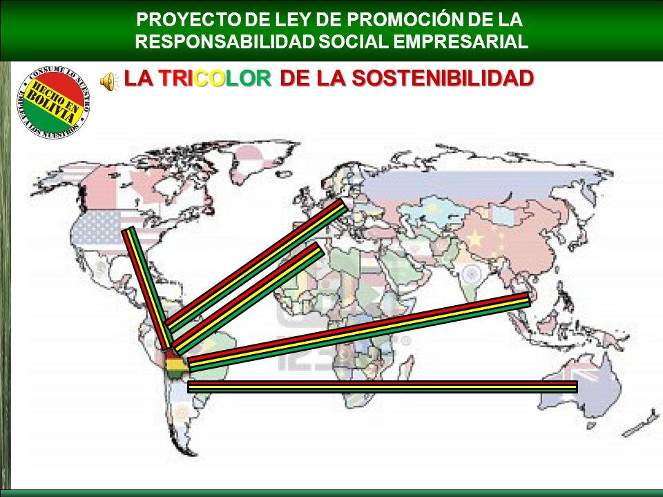 PROYECTO DE LEY DE PROMOCIÓN DE LA RESPONSABILIDAD SOCIAL EMPRESARIAL LA TRICOLOR DE LA SOSTENIBILIDAD