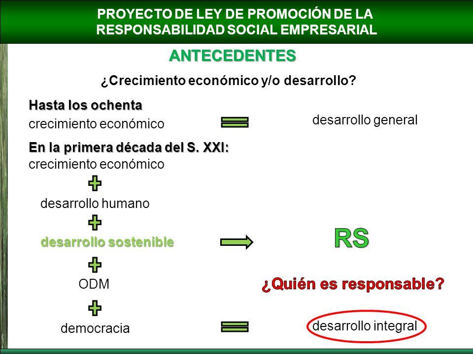 PROYECTO DE LEY DE PROMOCIÓN DE LA RESPONSABILIDAD SOCIAL EMPRESARIAL ANTECEDENTES SOCIEDAD CIVIL El Bien Común NO LUCRO SERVICIO VOLUNTARIO LA EMPRESA El Mercado LUCRO - TRABAJO PRODUCCIÓN ESTADO - GOBIERNO La cosa pública POLÍTICA/GOBIERNO 1er.
