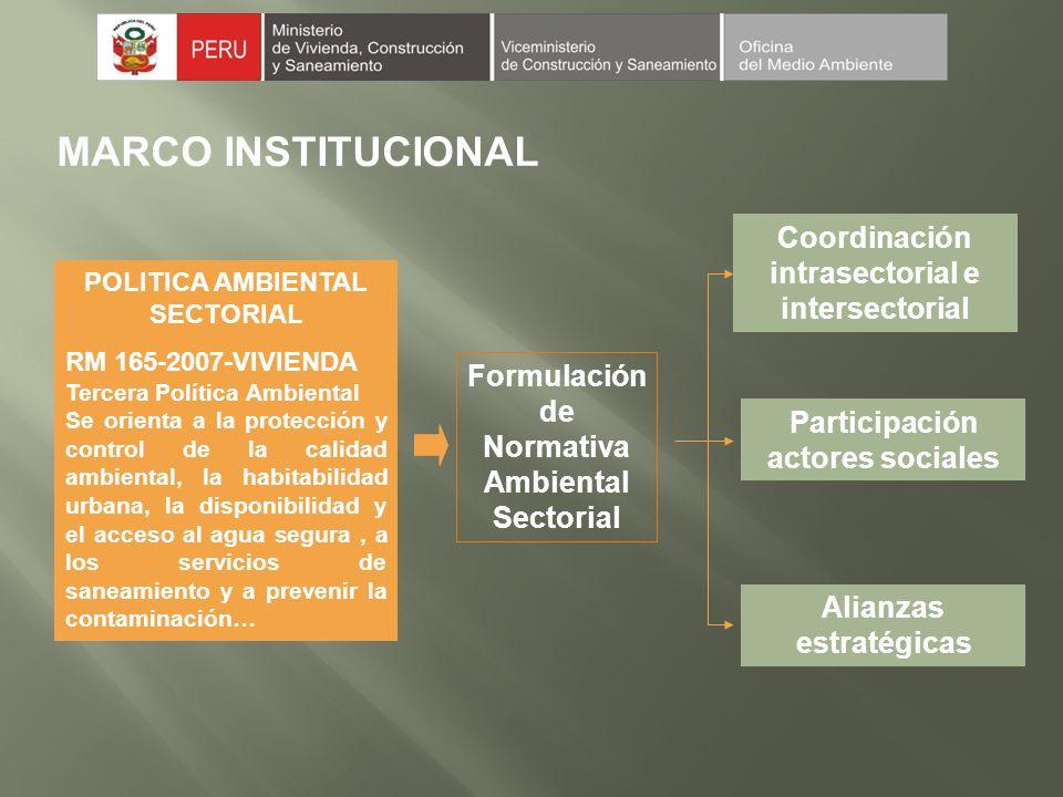 MARCO INSTITUCIONAL POLITICA AMBIENTAL SECTORIAL RM 165-2007-VIVIENDA Tercera Política Ambiental Se orienta a la protección y control de la calidad ambiental, la habitabilidad urbana, la disponibilidad y el acceso al agua segura, a los servicios de saneamiento y a prevenir la contaminación… Formulación de Normativa Ambiental Sectorial Coordinación intrasectorial e intersectorial Participación actores sociales Alianzas estratégicas