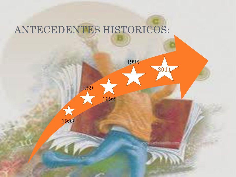 ANTECEDENTES HISTORICOS: 1989 1988 1992 1993 2011