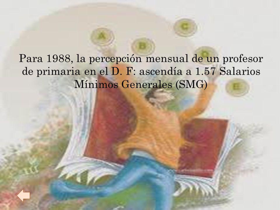 Para 1988, la percepción mensual de un profesor de primaria en el D.