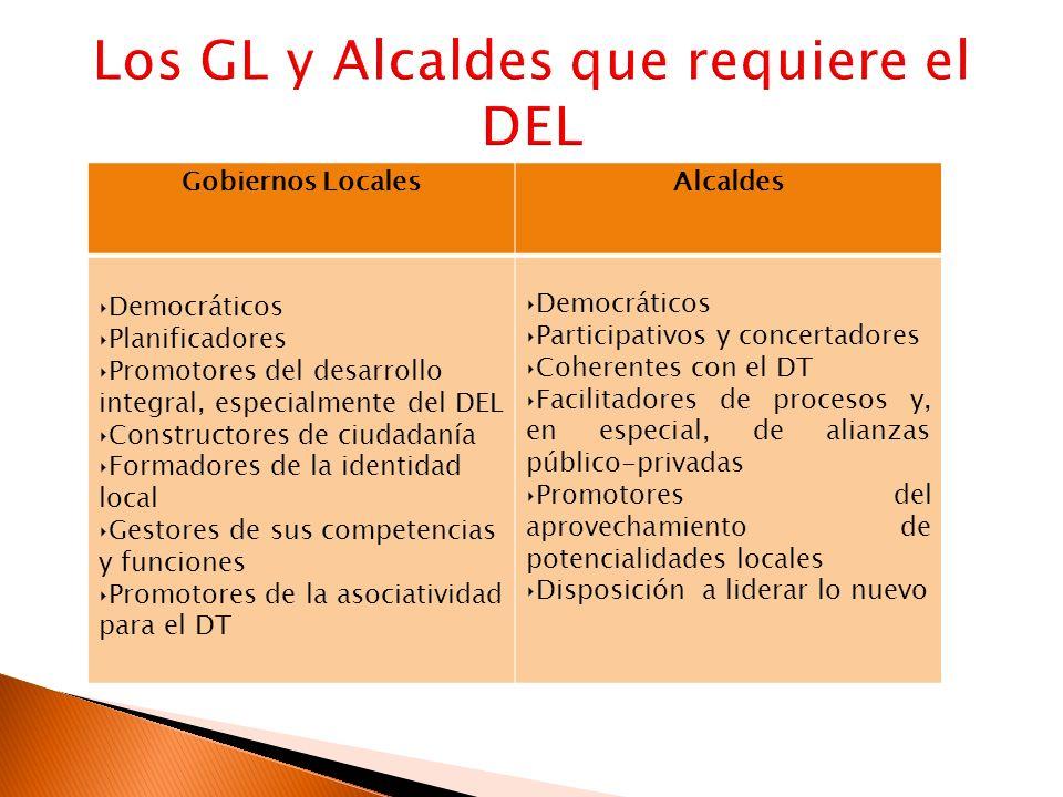 Gobiernos LocalesAlcaldes Democráticos Planificadores Promotores del desarrollo integral, especialmente del DEL Constructores de ciudadanía Formadores