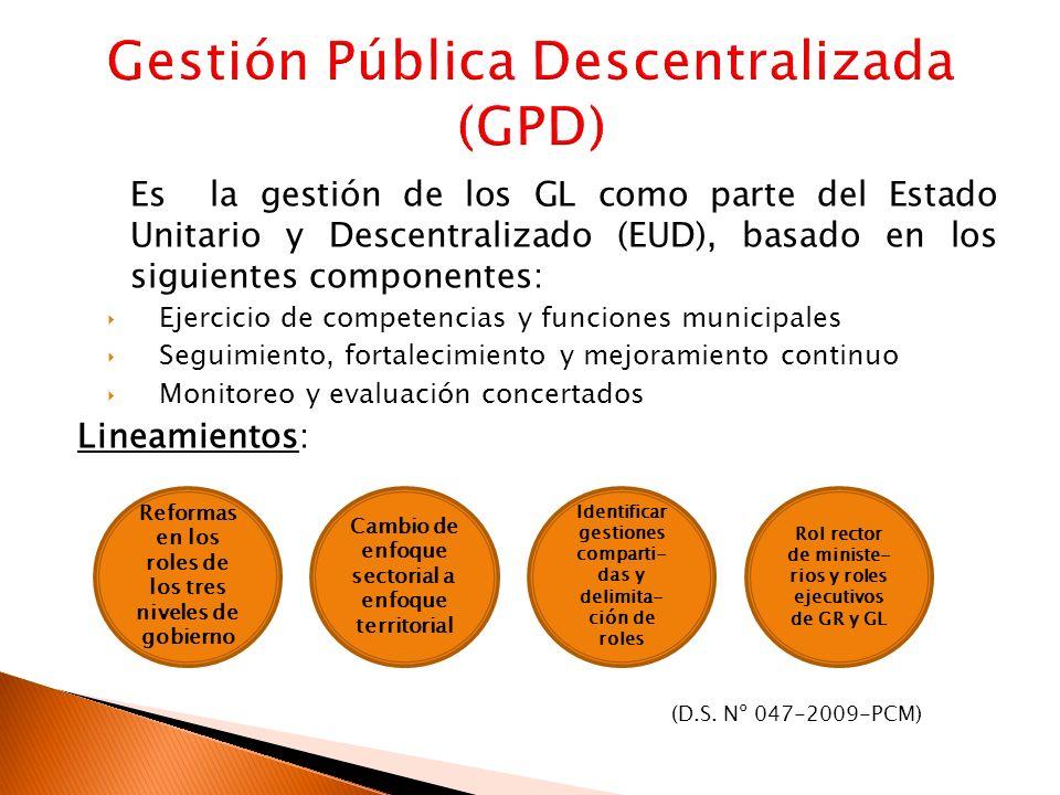 Es la gestión de los GL como parte del Estado Unitario y Descentralizado (EUD), basado en los siguientes componentes: Ejercicio de competencias y func