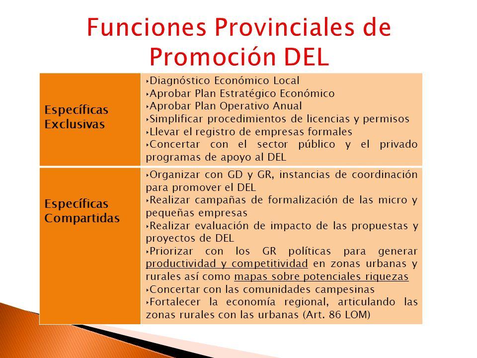 Específicas Exclusivas Diagnóstico Económico Local Aprobar Plan Estratégico Económico Aprobar Plan Operativo Anual Simplificar procedimientos de licen