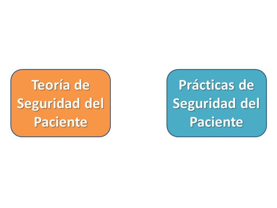 Prácticas de Seguridad del Paciente