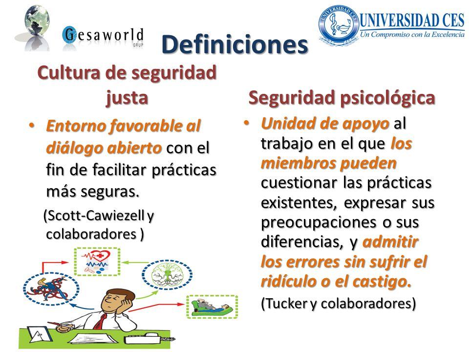 Definiciones Cultura de seguridad justa Entorno favorable al diálogo abierto con el fin de facilitar prácticas más seguras. Entorno favorable al diálo