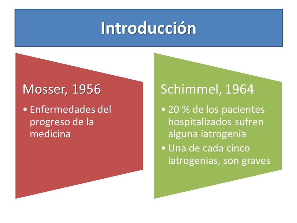 Introducción Mosser, 1956 Enfermedades del progreso de la medicina Schimmel, 1964 20 % de los pacientes hospitalizados sufren alguna iatrogenia Una de