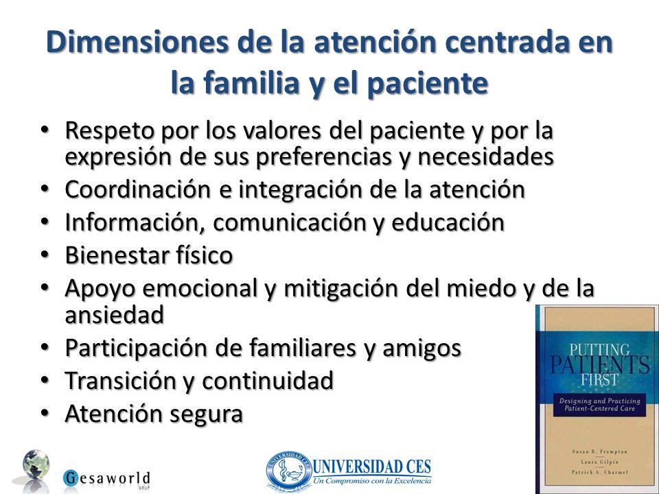 Dimensiones de la atención centrada en la familia y el paciente Respeto por los valores del paciente y por la expresión de sus preferencias y necesida