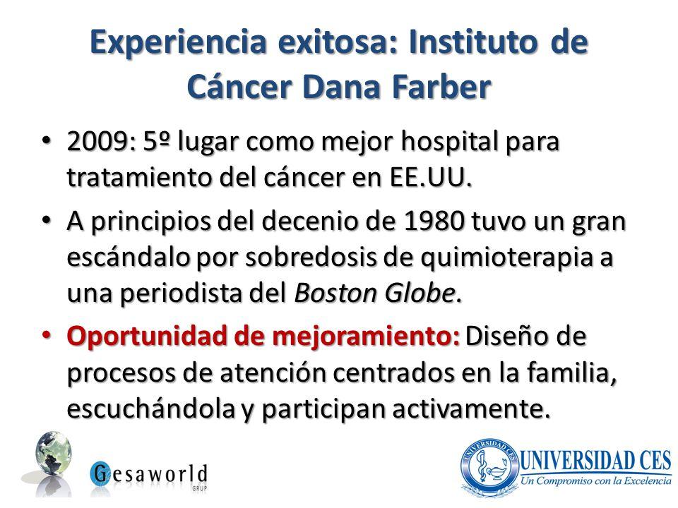 Experiencia exitosa: Instituto de Cáncer Dana Farber 2009: 5º lugar como mejor hospital para tratamiento del cáncer en EE.UU. 2009: 5º lugar como mejo