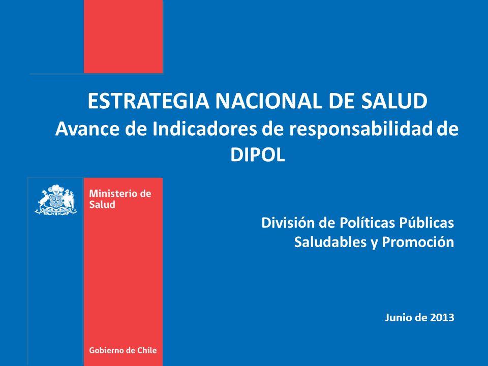 ESTRATEGIA NACIONAL DE SALUD Avance de Indicadores de responsabilidad de DIPOL División de Políticas Públicas Saludables y Promoción Junio de 2013