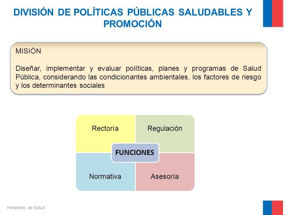 Ministerio de Salud DIVISIÓN DE POLÍTICAS PÚBLICAS SALUDABLES Y PROMOCIÓN RectoríaRegulación NormativaAsesoría FUNCIONES MISIÓN Diseñar, implementar y