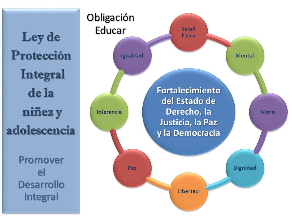 Promover el Desarrollo Integral ObligaciónEducar