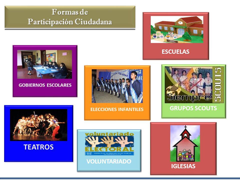 VOLUNTARIADO IGLESIAS ELECCIONES INFANTILES TEATROS GRUPOS SCOUTS ESCUELAS GOBIERNOS ESCOLARES Formas de Participación Ciudadana Formas de Participaci