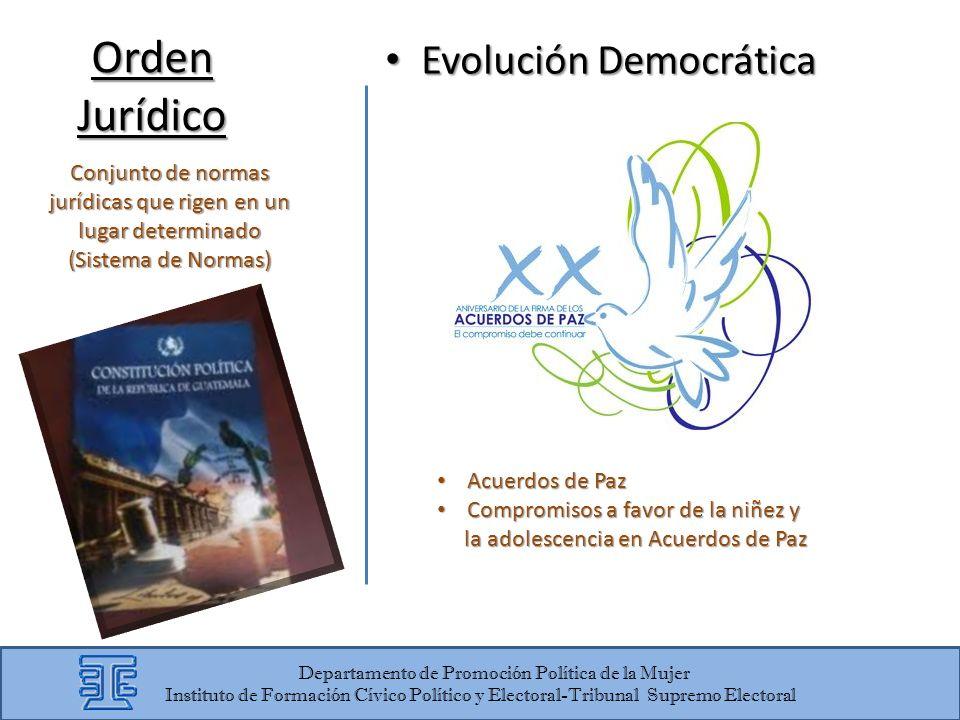 Evolución Democrática Evolución Democrática Orden Jurídico Conjunto de normas jurídicas que rigen en un lugar determinado (Sistema de Normas) Acuerdos