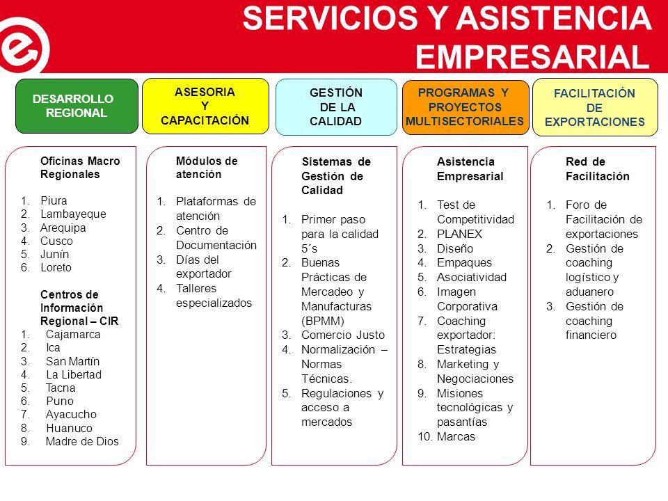 Oficinas Macro Regionales 1.Piura 2.Lambayeque 3.Arequipa 4.Cusco 5.Junín 6.Loreto Centros de Información Regional – CIR 1.Cajamarca 2.Ica 3.San Martí