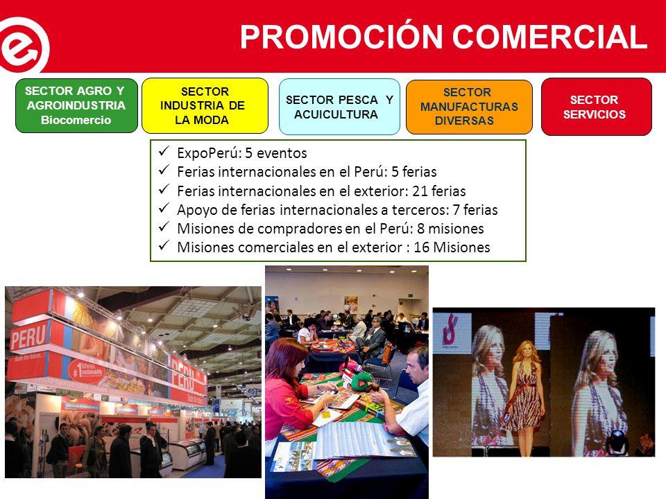 PROMOCIÓN COMERCIAL ExpoPerú: 5 eventos Ferias internacionales en el Perú: 5 ferias Ferias internacionales en el exterior: 21 ferias Apoyo de ferias i