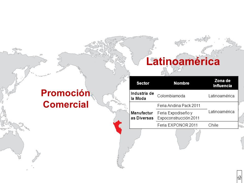 Latinoamérica SectorNombre Zona de Influencia Industria de la Moda ColombiamodaLatinoamérica Manufactur as Diversas Feria Andina Pack 2011 Latinoaméri
