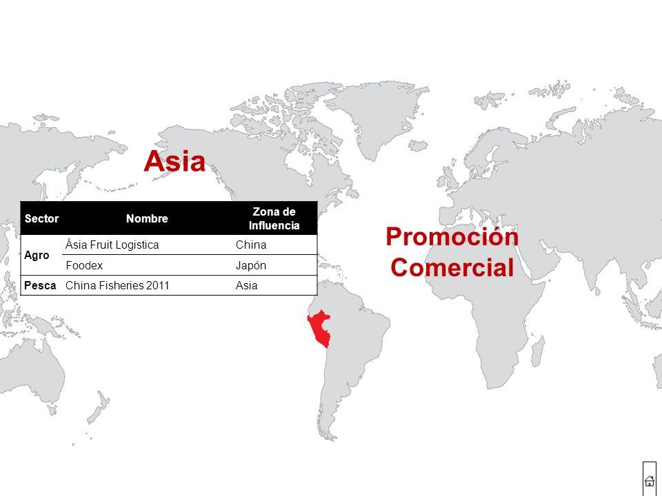 Promoción Comercial SectorNombre Zona de Influencia Agro Ásia Fruit LogisticaChina FoodexJapón PescaChina Fisheries 2011Asia ACTIVIDADES A NIVEL INTER