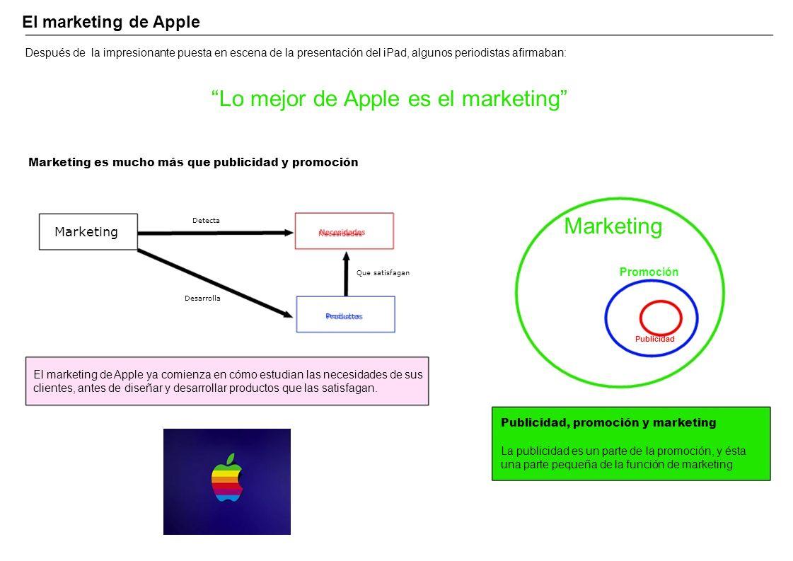 El marketing de Apple Después de la impresionante puesta en escena de la presentación del iPad, algunos periodistas afirmaban: Lo mejor de Apple es el