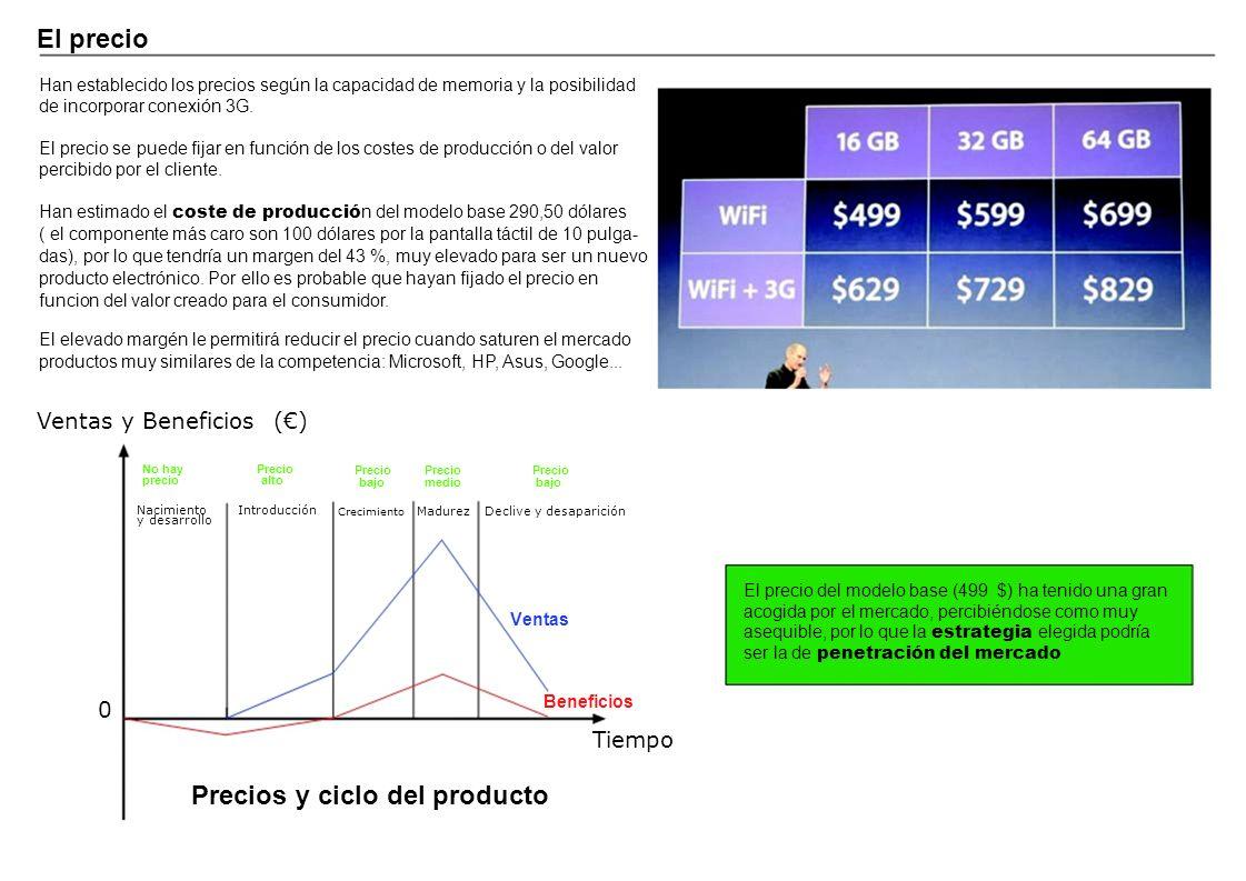 El precio Han establecido los precios según la capacidad de memoria y la posibilidad de incorporar conexión 3G. El precio se puede fijar en función de