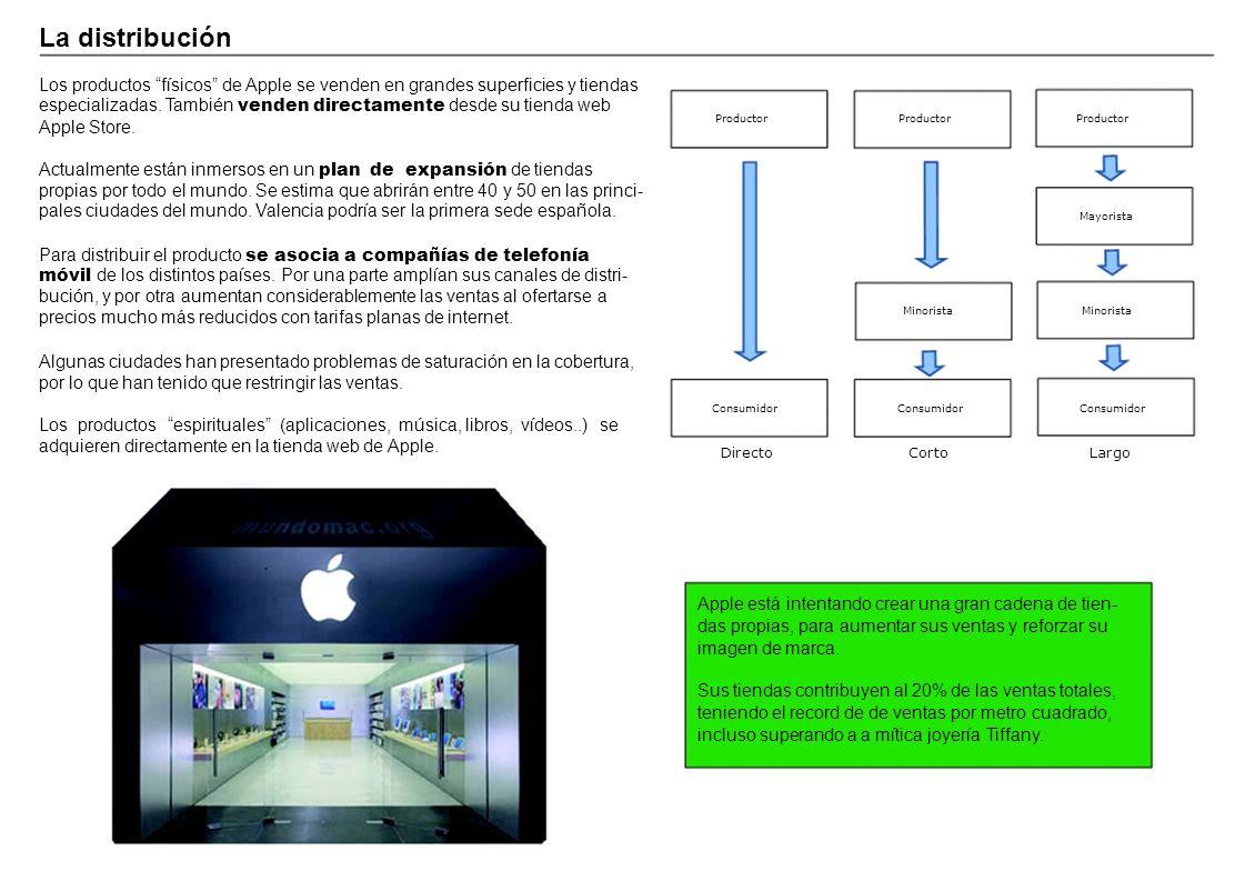 La distribución Los productos físicos de Apple se venden en grandes superficies y tiendas especializadas. También venden directamente desde su tienda