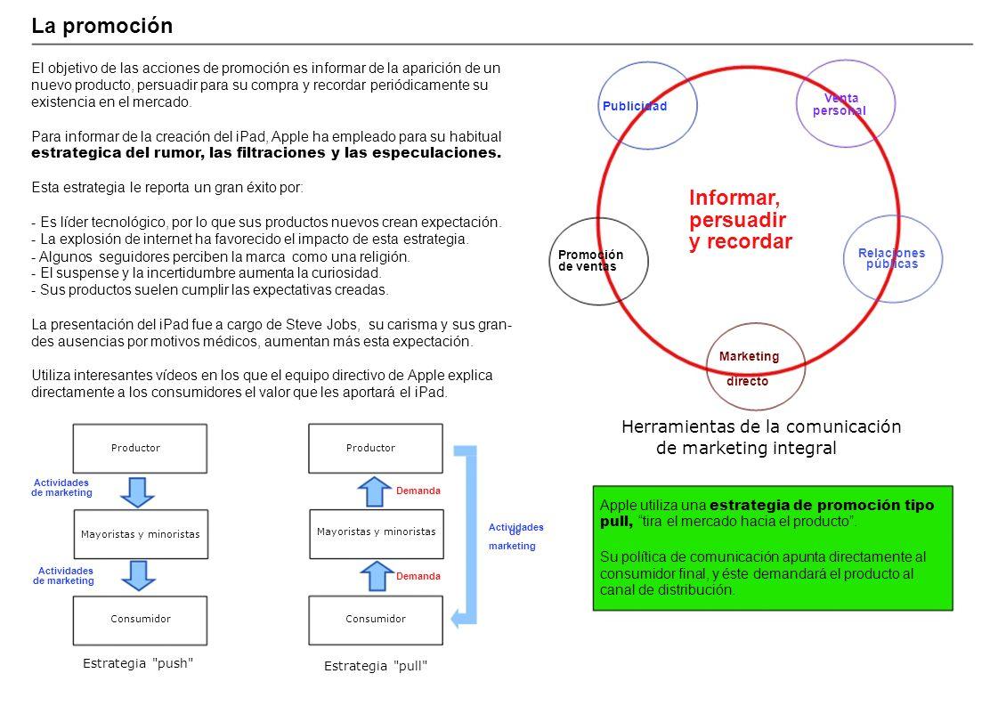 La promoción El objetivo de las acciones de promoción es informar de la aparición de un nuevo producto, persuadir para su compra y recordar periódicam
