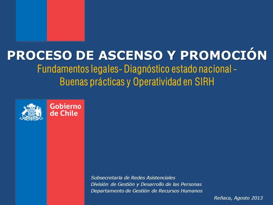 PROCESO DE ASCENSO Y PROMOCIÓN Fundamentos legales- Diagnóstico estado nacional - Buenas prácticas y Operatividad en SIRH Subsecretaría de Redes Asist