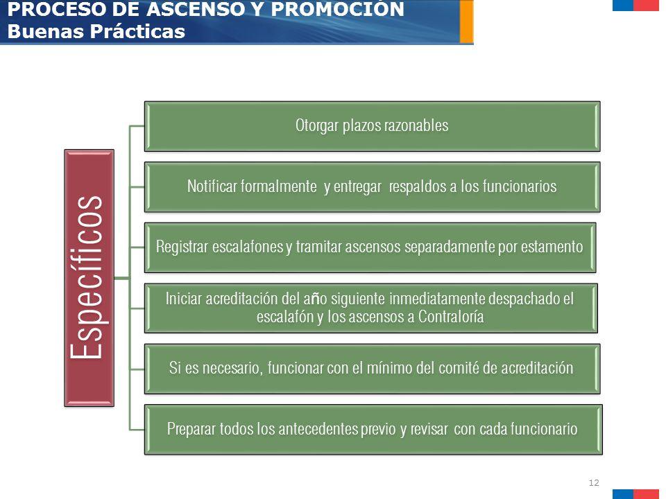 12 PROCESO DE ASCENSO Y PROMOCIÓN Buenas Prácticas Específicos Otorgar plazos razonables Notificar formalmente y entregar respaldos a los funcionarios