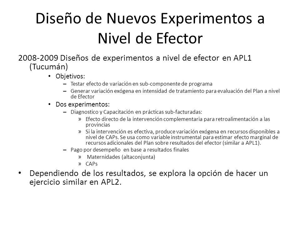 Diseño de Nuevos Experimentos a Nivel de Efector 2008-2009 Diseños de experimentos a nivel de efector en APL1 (Tucumán) Objetivos: – Testar efecto de
