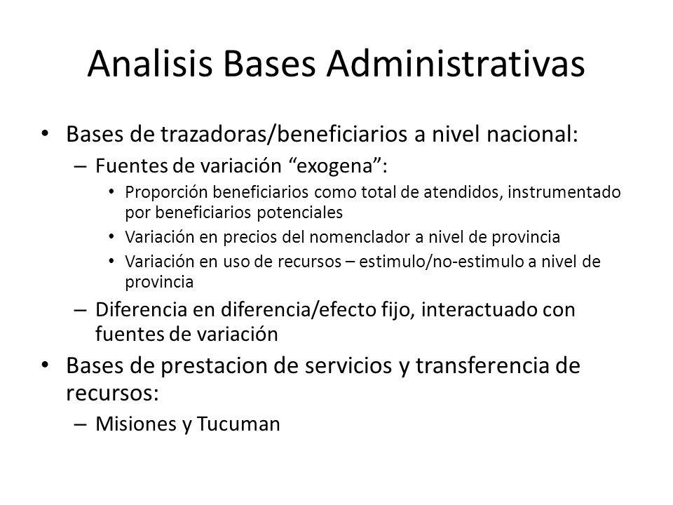 Analisis Bases Administrativas Bases de trazadoras/beneficiarios a nivel nacional: – Fuentes de variación exogena: Proporción beneficiarios como total
