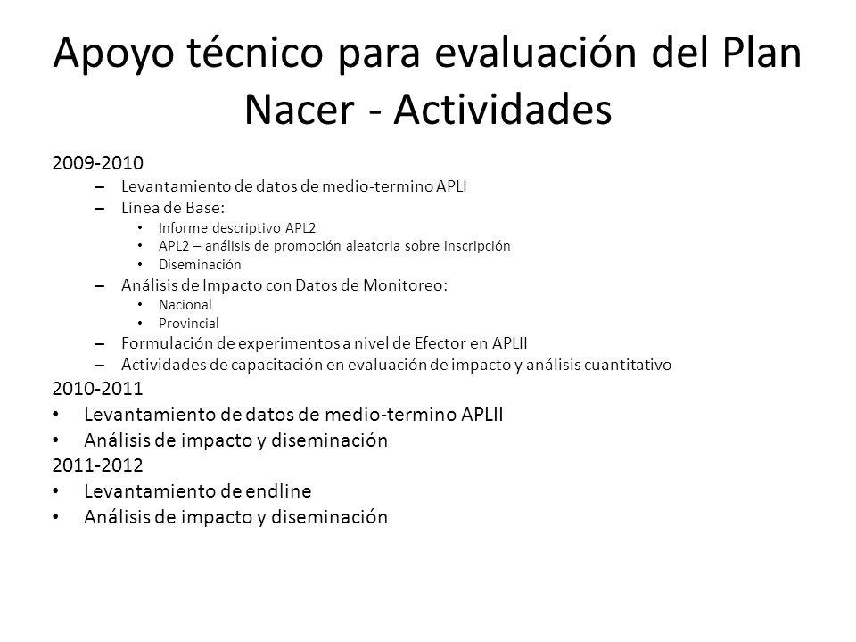 Apoyo técnico para evaluación del Plan Nacer - Actividades 2009-2010 – Levantamiento de datos de medio-termino APLI – Línea de Base: Informe descripti