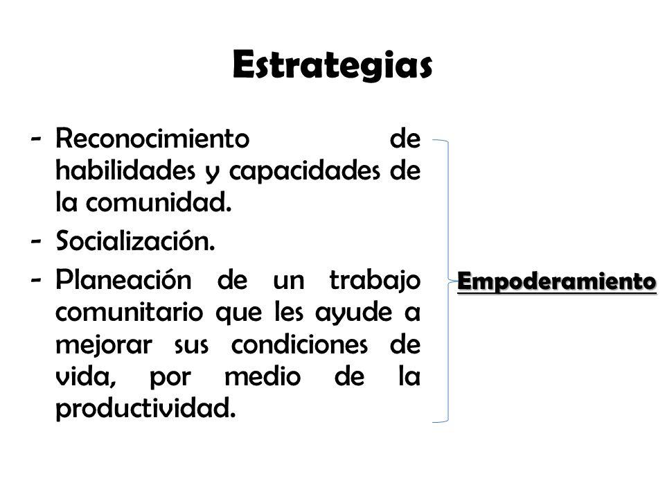 Estrategias -Reconocimiento de habilidades y capacidades de la comunidad.