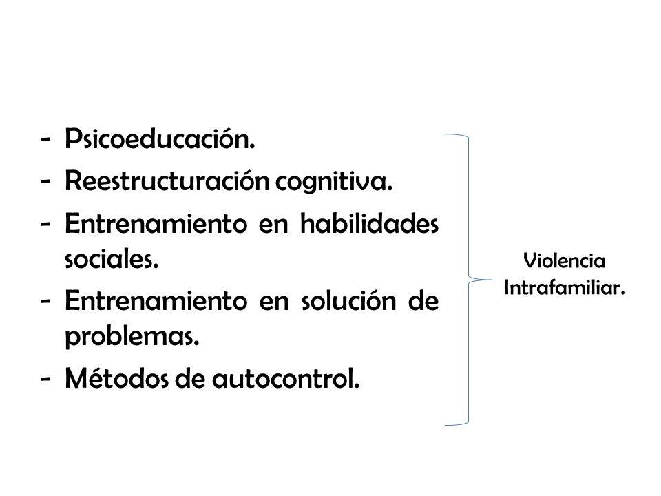 -Psicoeducación.-Reestructuración cognitiva. -Entrenamiento en habilidades sociales.