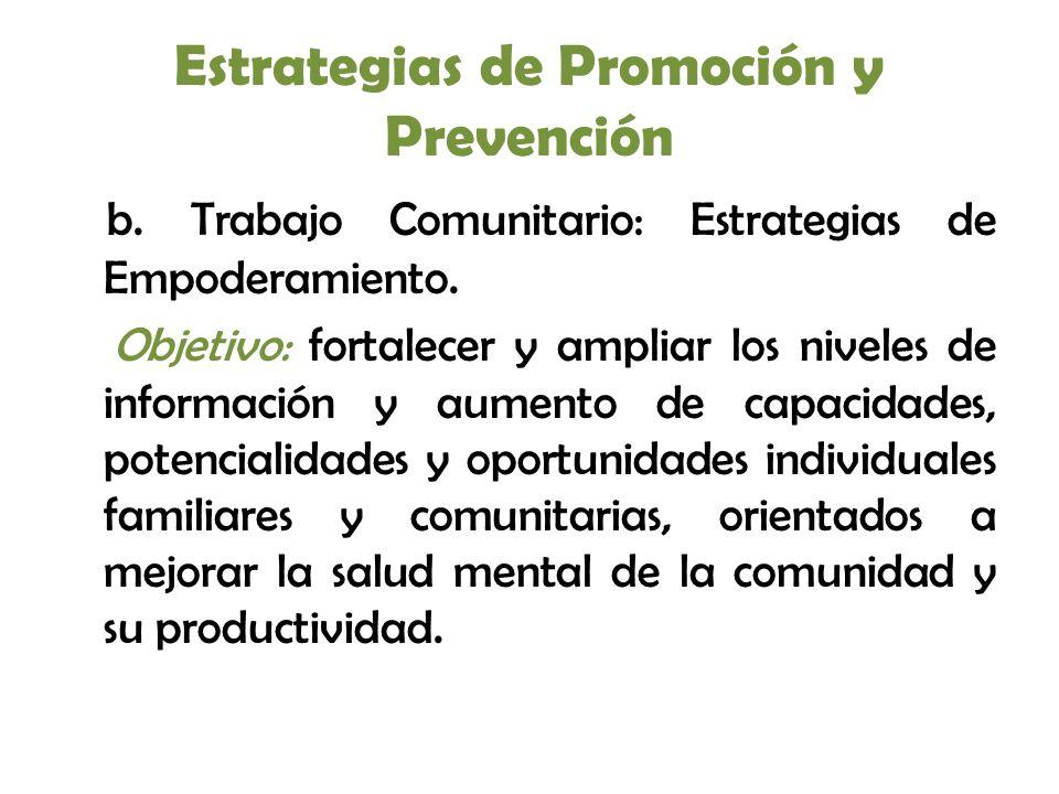 Estrategias C.Diseñar e implementar un modelo de atención primaria en salud mental.